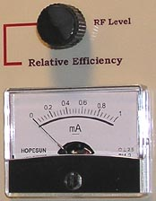 Efficiency Meter